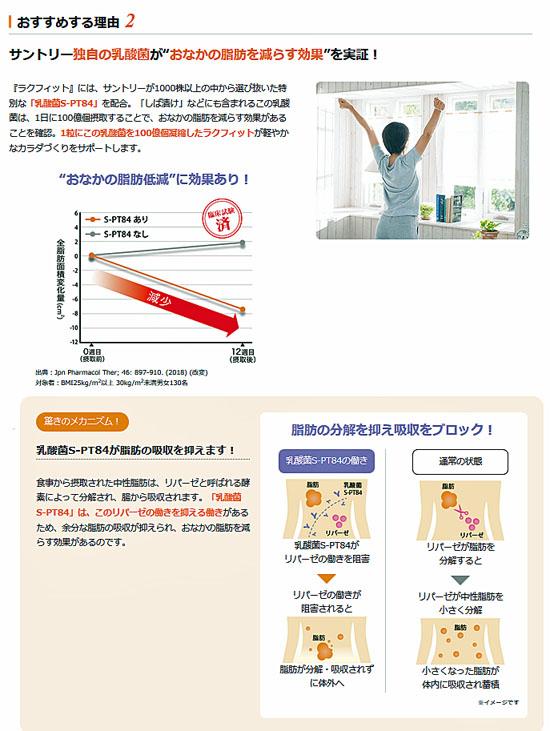 サントリー独自の乳酸菌がおなかの脂肪を減らす効果を実証